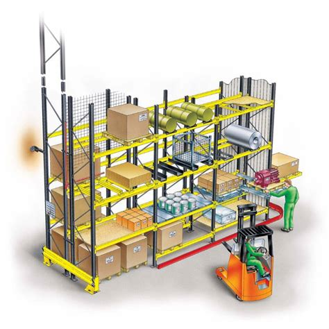 warehouse rack com warehouse pallet racking industrial pallet racking
