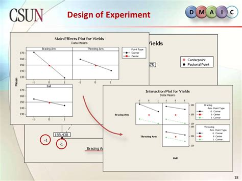 design experiment adalah fishbone diagram design of experiments images how to