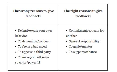 8 Tips For Giving And Receiving Criticism by How To Give And Receive Feedback At Work