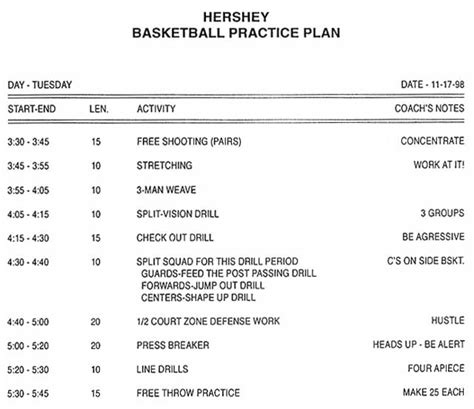 practice schedule template basketball practice plan sle images frompo