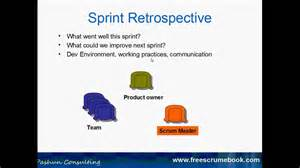 Sprint Retrospective Meeting Template sprint retrospective scrum retrospective scrum sprint