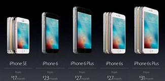 Image result for iphone se vs 5s iphone x. Size: 325 x 160. Source: www.ibtimes.co.uk