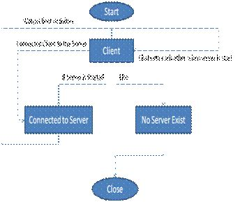 client server flowchart client server flowchart 28 images pic tenecmserver