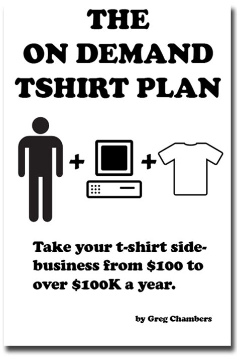 t shirt company business plan template custom t shirt business plan