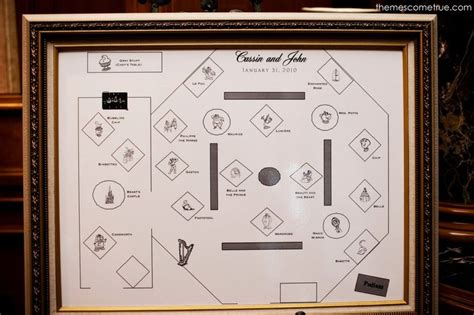 impressions where themes come true beauty and the beast ballroom diagram wedding disney