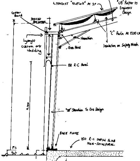 r section detail nick williams srt 251 blog