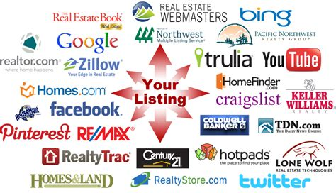 list house on mls pacific northwest realty group internet advertising real estate