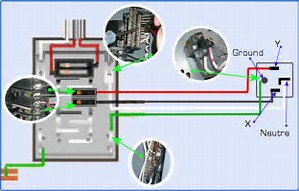 wiring diagram prong stove outlet wiring image gallery wiring diagram 4 prong stove outlet niegcom online on wiring diagram 4 prong stove