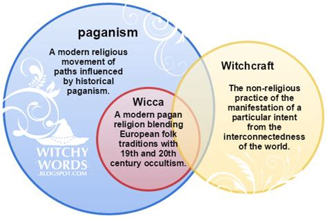 witchy words reader question what is the difference