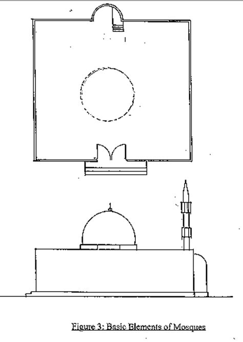 masjid design guidelines acoustical society of america mosque acoustics an