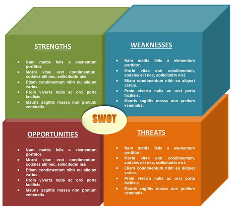 40 Free Swot Analysis Templates In Word Demplates Swot Template Free