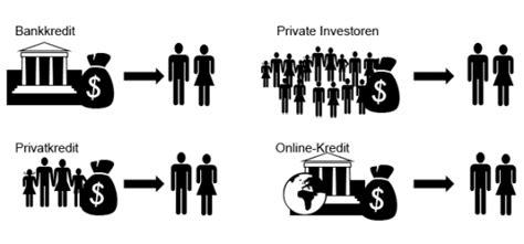 kleinkredit privat ohne schufa geld leihen kredit privat und kredite ohne schufa
