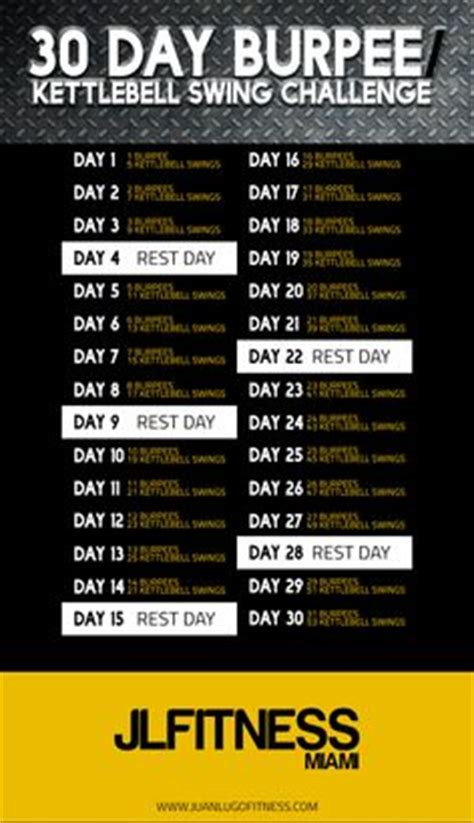 1000 kettlebell swings a day 1000 ideas about burpee challenge on pinterest 100