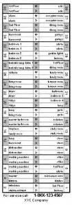 Breaker Panel Label Template Related Keywords Breaker Panel Label Template Long Tail Keywords Circuit Breaker Panel Label Template Excel