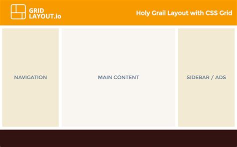 holy grail layout with flexbox css grid holy grail layout alligator io