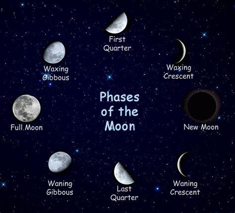 moon phase moon phase webquest mrs sand