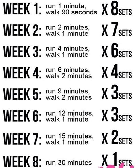 printable running schedule running schedule c25k written out running schedules