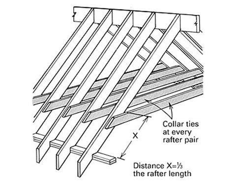 How To Frame A Cathedral Ceiling by Framing A Cathedral Ceiling Homebuilding