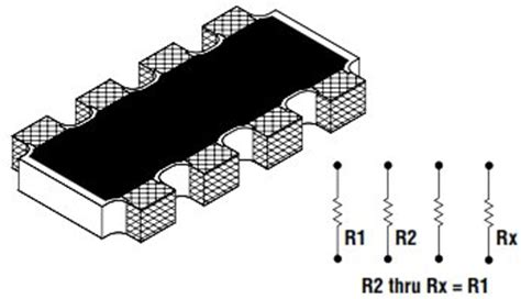 resistor network smd smt resistor networks 4 to 16 pin smr by mini systems inc msi