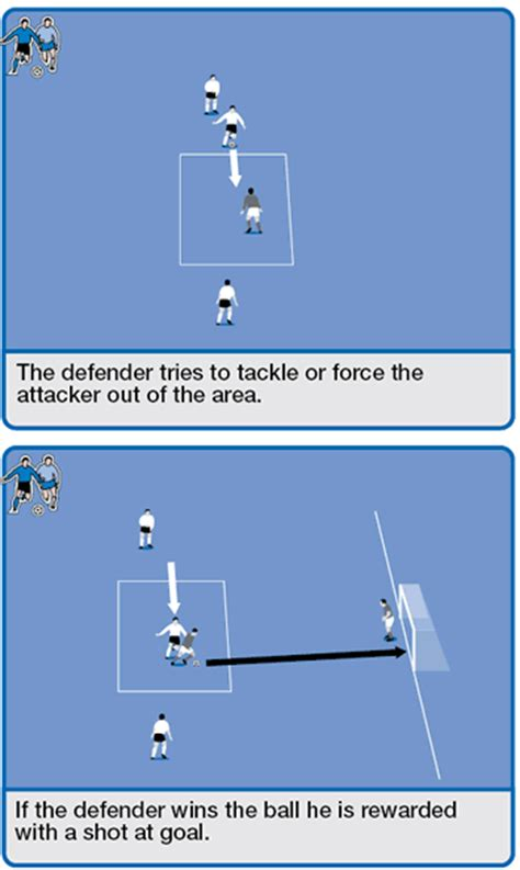 setting up drills clarke soccer drill to improve 1v1 defending soccer coach weekly