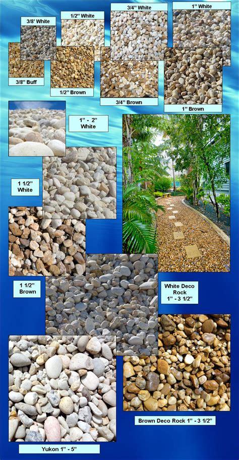 Landscape Rock Sizes River Gravel Carroll S Building Materials Bulk Gravel