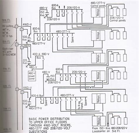 6 best images of one line electrical riser diagram