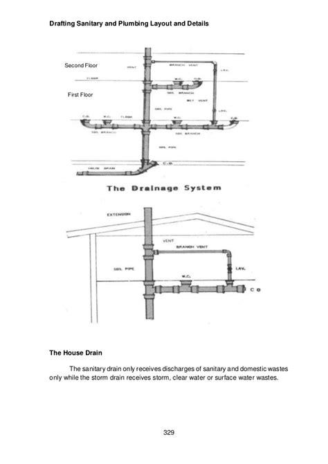 Plumbing Details Module 6 Module 4 Draft Sanitary And Plumbing Layout And
