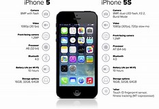 Image result for What are the specs for iPhone 5S?