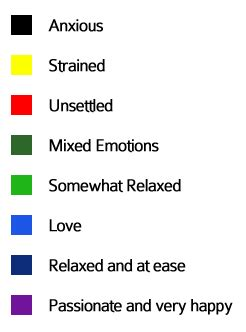 colors and their moods what do the colors on this mood necklace mean yahoo answers