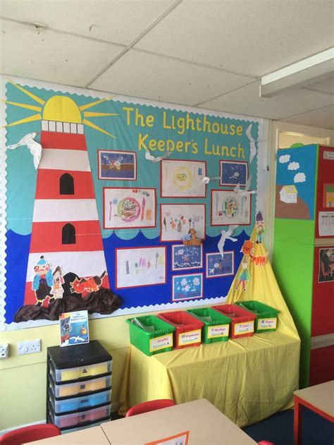 light house displays lighthouse keepers lunch 1st class
