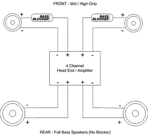bass blocker capacitor bass blocker capacitor chart