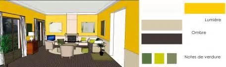indogate cuisine peinte en jaune