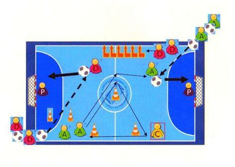 definicion de futbol sala f 218 tbol sala ejercicio integrado 1