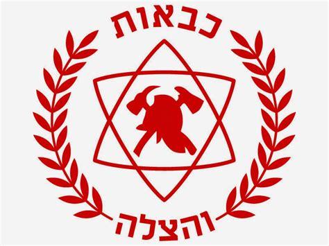 israeli firefighters  google maps   save homes
