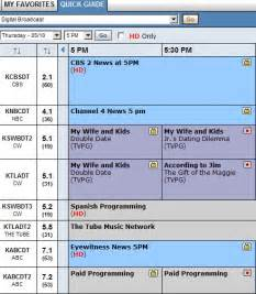 Time Warner Cable Channel Guide Time Warner Cable Tv Guide Listings The Knownledge