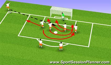 setting drills one person football soccer corner kick plays set pieces corners