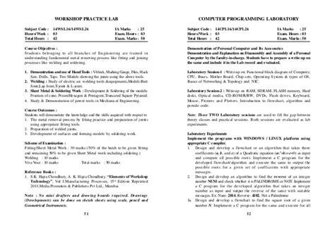political research paper topics 25 essay topics for american government classes