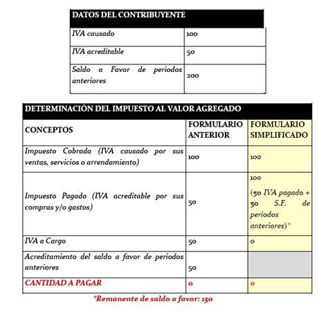java para pago referenciado 2015 como acreditar el iva a favor en pagos referenciados
