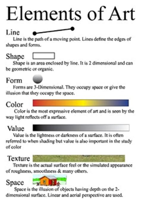 layout definition in art elements of art poster by creat ed teachers pay teachers