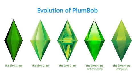 sims 4 plumbob ls the sims evolution of plumbobs sims pinterest sims 4