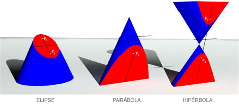 imagenes en 3d que son consideraciones generales sobre las curvas c 243 nicas