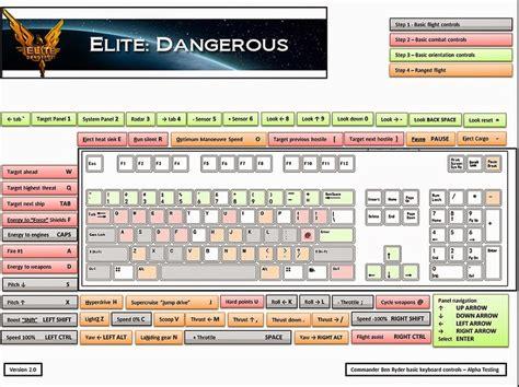 keyboard layout elite dangerous keyboard controls help for new beta players printable