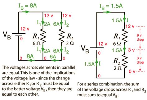 resistors in series meaning 즐거운 인생 물리 전자기학 카테고리의 글 목록
