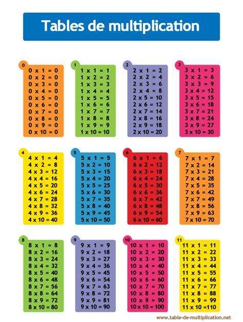les tables de multiplication de 1 a 10 une table de multiplication g 233 nial pour mes enfants