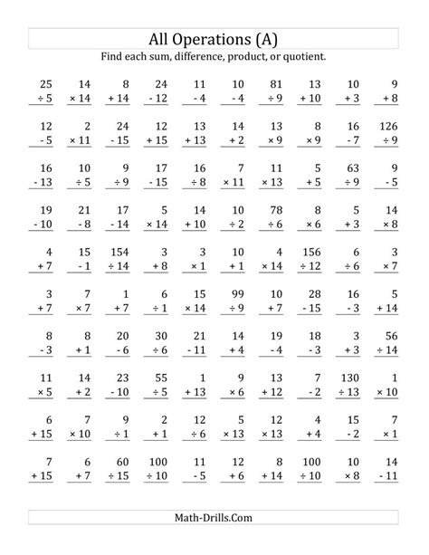 All Operations with Facts From 1 to 15 (A)