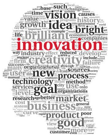 Best Innocation Ideas For Who Did Mba by July Edition 3 Innovation Ideas Any Takers
