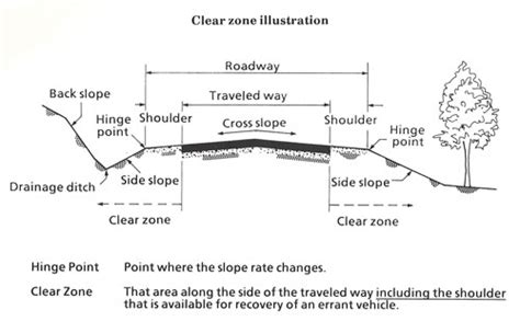 aashto clear zone table maintenance of drainage features for safety safety
