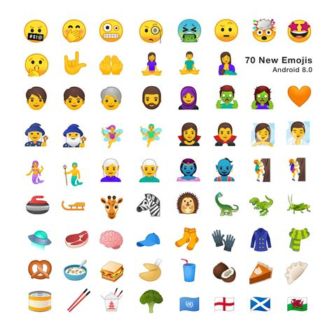 android emojis emojipedia now lists all the new and changed emoji in android 8 0 oreo