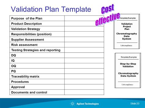 software validation plan template validation of computerized laboratory systems ppt