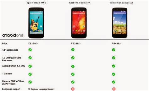 wallpaper android evercoss google tunjuk evercoss bikin ponsel android one agoey s